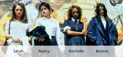 filme jovens bruxas - personagens