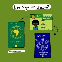 What Happened To  The #Nigeria Dream?
