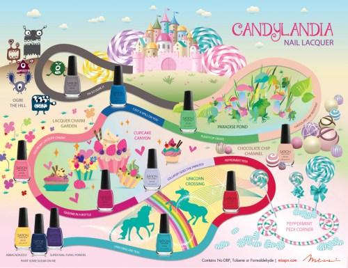 Candylandia