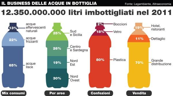 acque in bottiglia copia