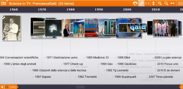 Scienza in TV - La timeline di Francesca Gatti