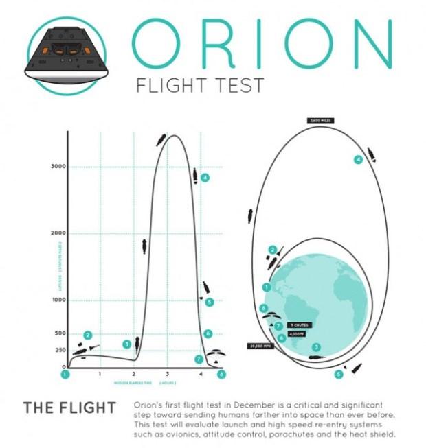 Orionflightestprofile-630x664