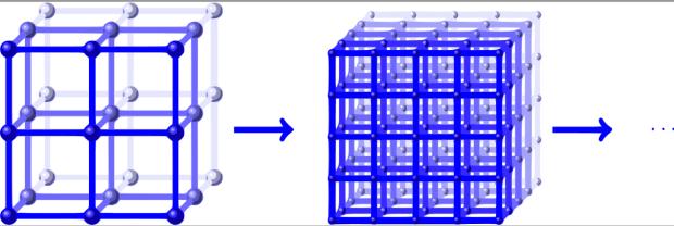 geometria non commutativa