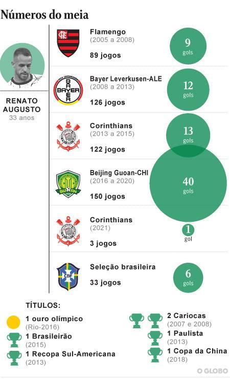 .  Photo: Art O Globo