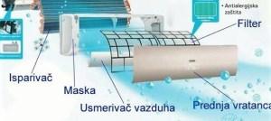 Ovlašteni Servis klima uređaja Banja Luka-prodaja,ugradnja,servis,demontaža,čišćenje i dezinfakacija 065 566 141
