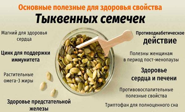Калорийность Тыквенные семечки неочищенные. Химический состав и пищевая ценность.
