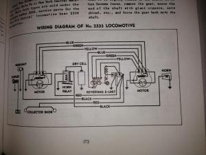1950s Lionel F3 2343 Santa Fe engine | O Gauge Railroading