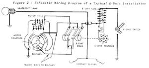 Lionel 1664 242 Steam Engine Wiring | O Gauge Railroading On Line Forum