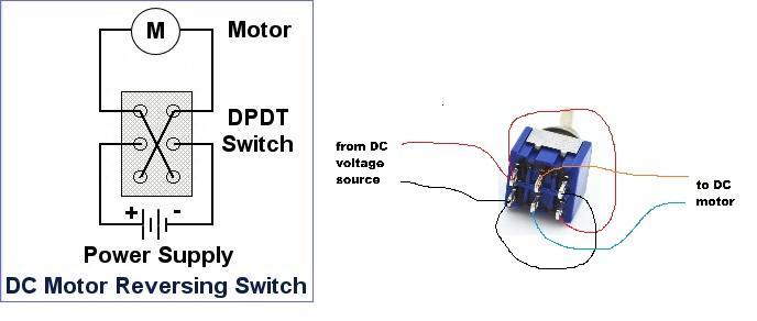 Cconventional DC Control Using The TIU's AC Output