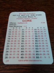 F.Gore-2011
