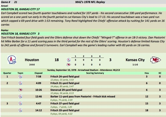 Game 21 Hou at KC
