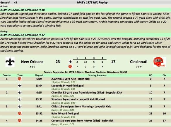 Game 48 NO at Cin