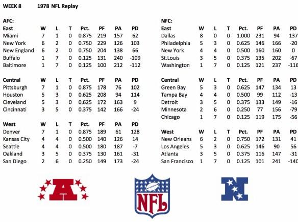 1978 Week 8 Standings