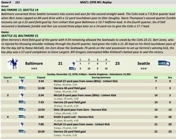 Game 151 Bal at Sea