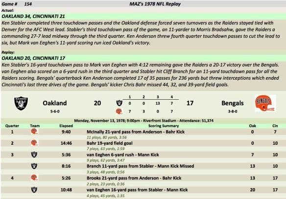 Game 154 Oak at Cin
