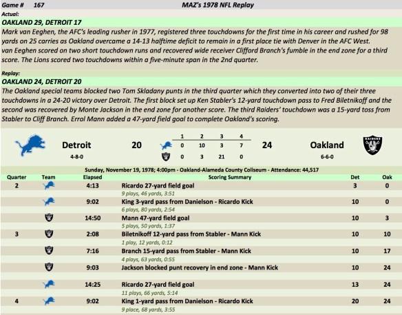 Game 167 Det at Oak