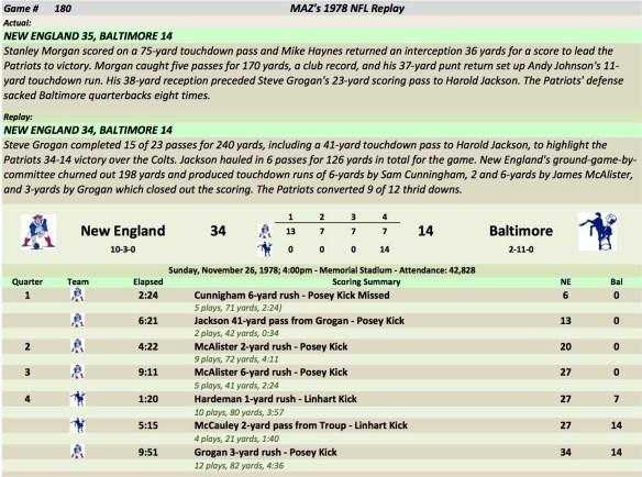 Game 180 NE at Bal