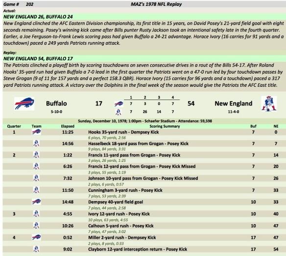 Game 202 Buf at NE