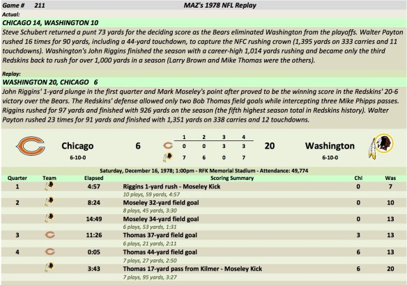 Game 211 Chi at Was