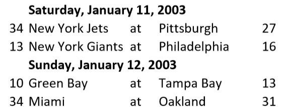 2002 Divisional Round Results