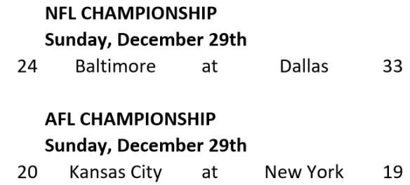 Championship Results