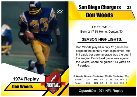 1974 - Don Woods Card