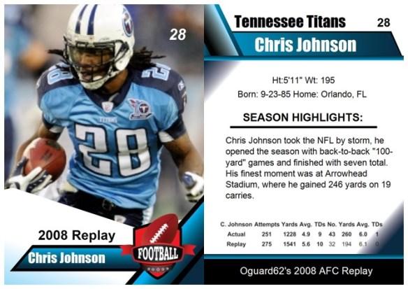 2008 - Chris Johnson Card