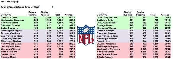 1967 NFL Week 4 Total Yards