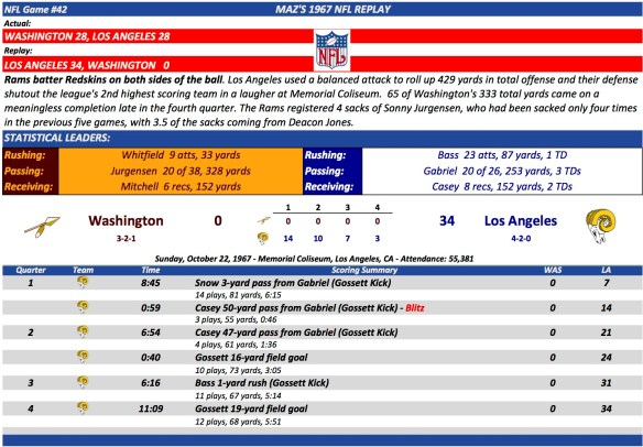 NFL Game #42 Was at LA