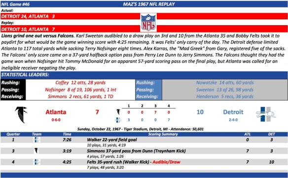 NFL Game #46 Atl at Det