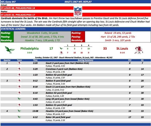 NFL Game #47 Phi at StL