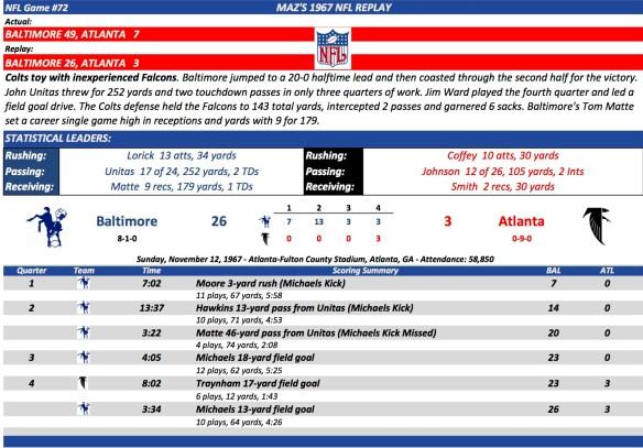 NFL Game #72 Bal at Atl
