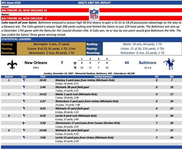 NFL Game #102 NO at Bal