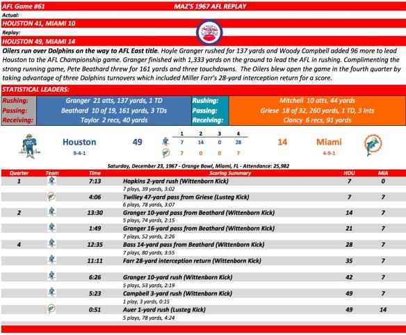 AFL Game #61 Hou at Mia