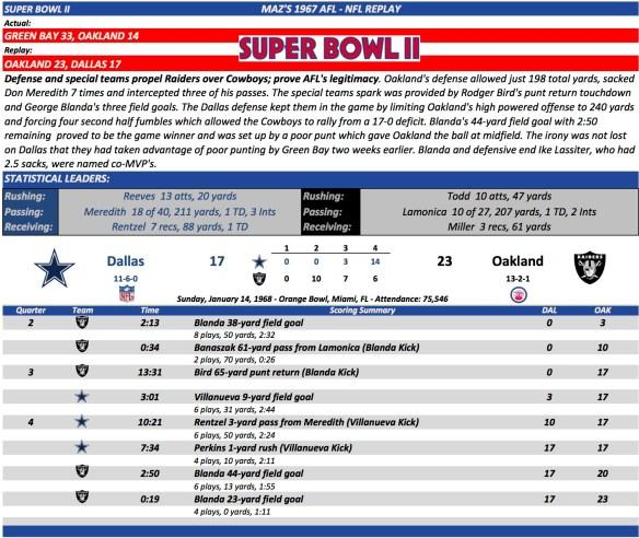 Super Bowl II Dal vs Oak