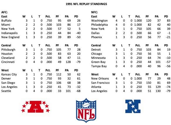 1991 Week 4 Standings