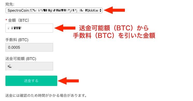 Bankera ICO 購入方法