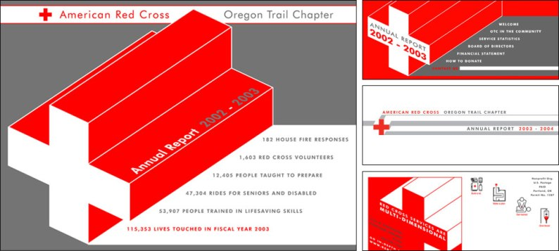 slideshow-01-american-red-cross-oregon-trail-chapter-annual-report