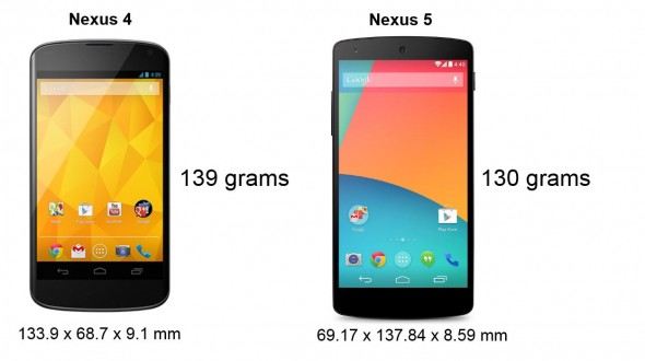 Nexus 5 Vs Nexus 4 Dimensions Comparison