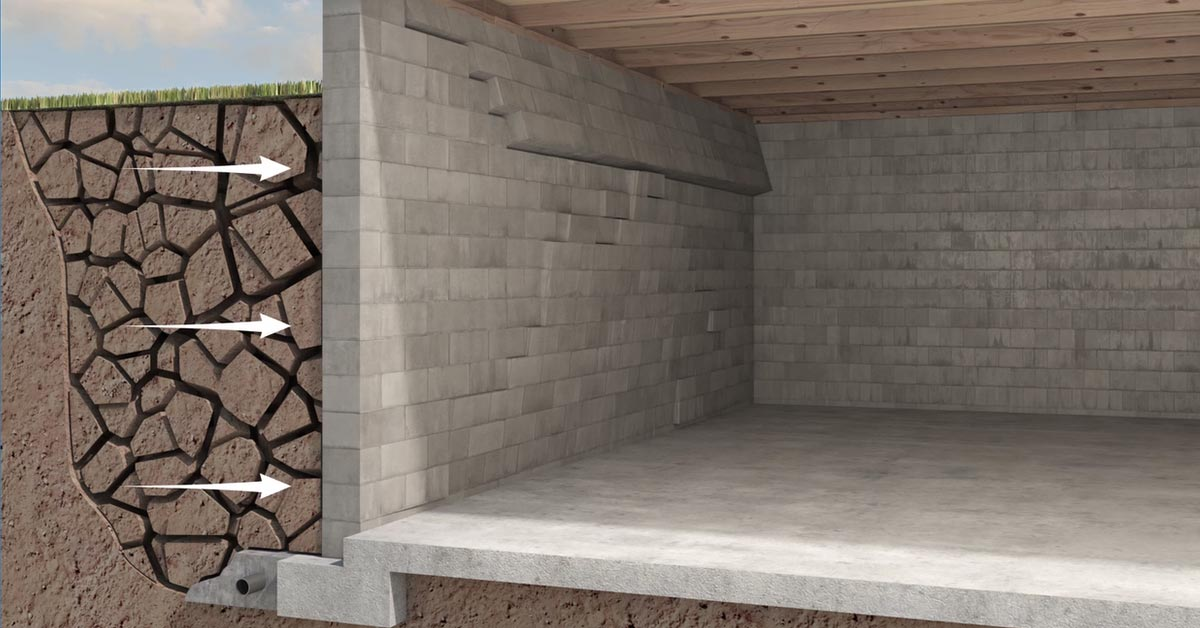 bowing walls and foundation soil problems