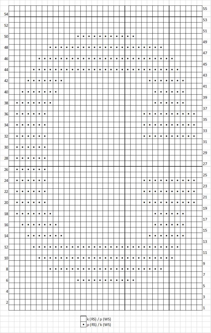 C KNITTING Pattern alphabet dishcloth pattern free dishcloth pattern ohlalana