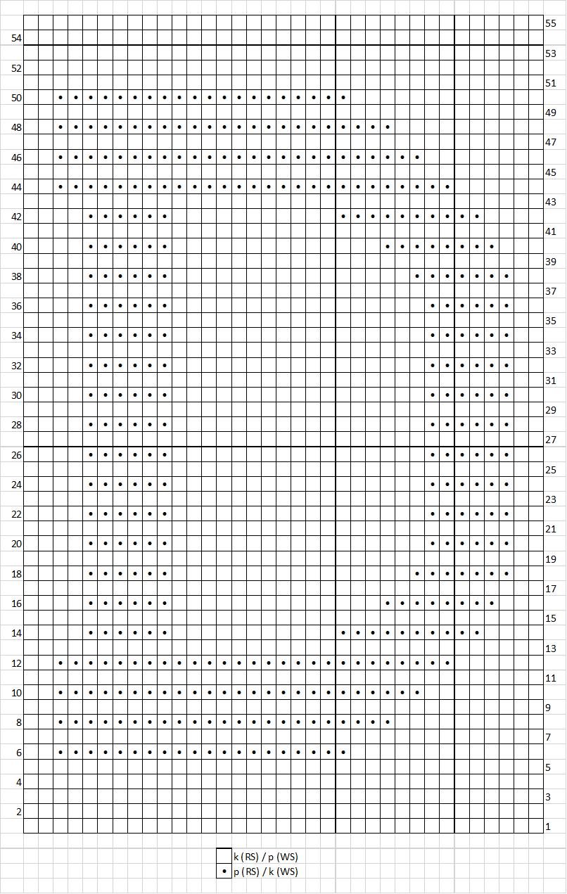 D KNITTING Pattern alphabet dishcloth pattern free dishcloth pattern ohlalana