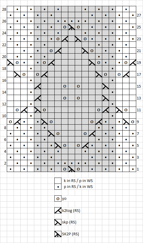 11 - chart