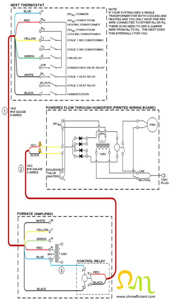 attic fan humidistat wiring diagram  2001 dodge durango map