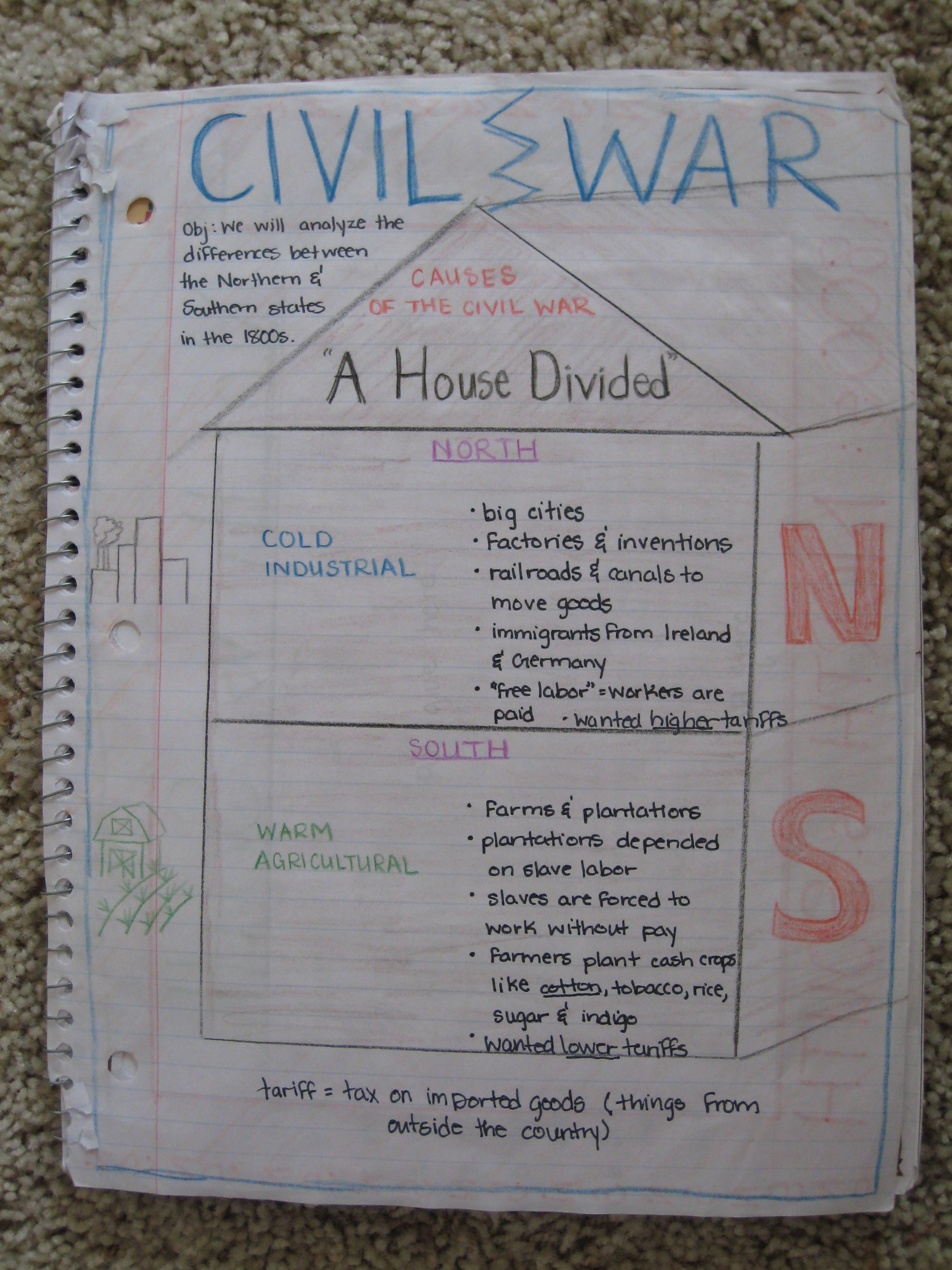 Class With Mrs Bullock Interactive Notebooks A Little