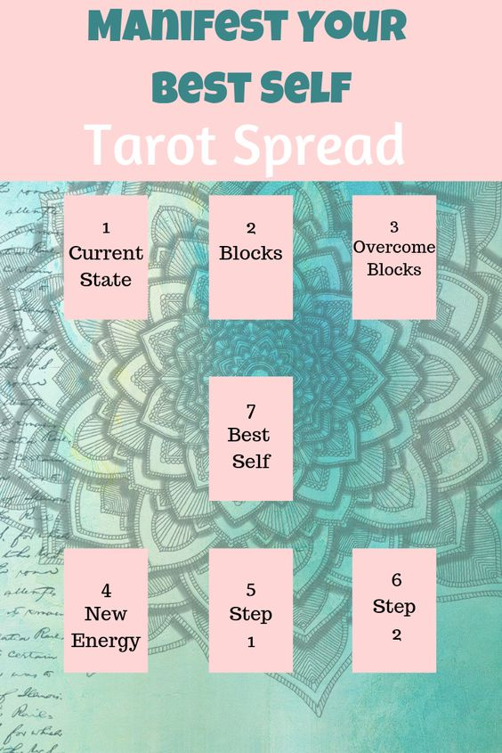 How to Manifest Your Best Self Tarot Spread