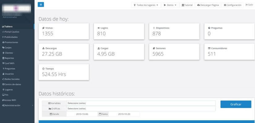 Marketing mixto - Pantalla Dashboard WiFi para clientes