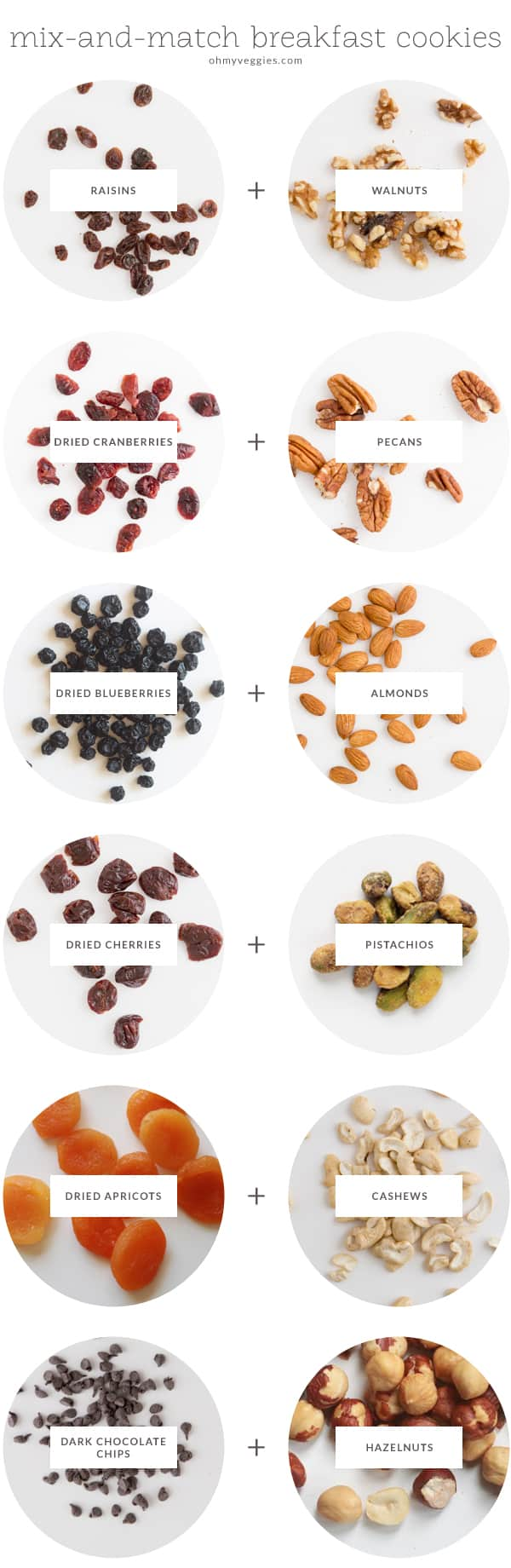 Mix & Match Breakfast Cookie Ingredients