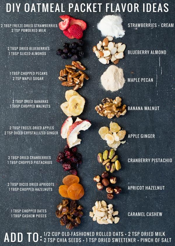 DIY Oatmeal Packet Flavor Ideas