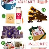 20 Edible Holiday Gifts for Every Budget